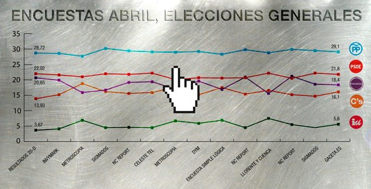 encuestas_abril