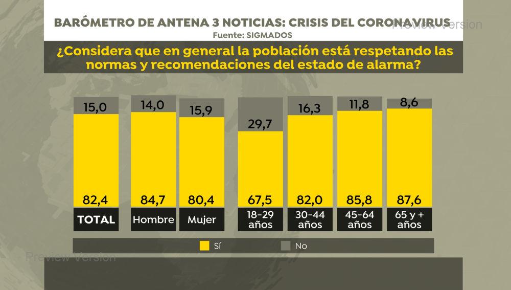 Gráfico: Antena 3 Noticias